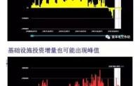 【转】刘世锦:土地财政逐步走到了尽头,很难再持续了