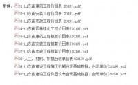 山东省工程建设标准定额站 关于发布定额价目表和机械台班、仪器仪表台班单价表的通知
